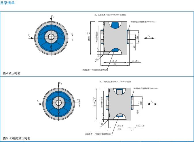 在震动系统中,液压衬套特别适用于低频作用引起的激发振频。液压衬套能在系统固有频率范围内获得较高的阻尼, 同 时,内部阻尼的频率特性高于这些范围;振动系统有声音传递和扩散的特点,在可听到的频率范围内,主要通过激荡 振浮货动态载荷产生,并且逐渐降低;衬套中完整的液压装置所提供的频率和振幅取决于阻尼特性,它根据Z向的效果来 设计;液压衬套最大的匹配阻尼可以达到弹簧支撑块的临界频率(共振频率)。